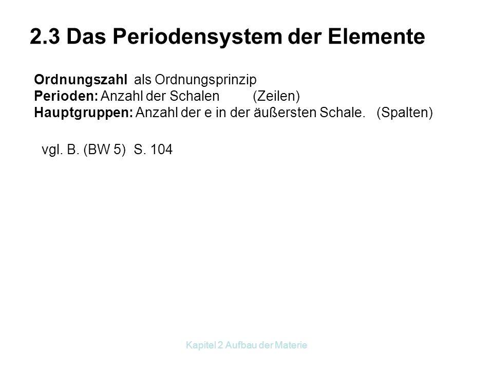 2.3 Das Periodensystem der Elemente