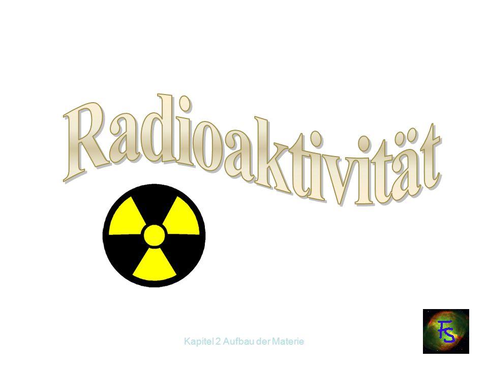 Titel: Radioaktivität