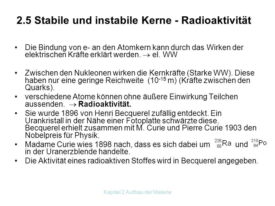 2.5 Stabile und instabile Kerne - Radioaktivität