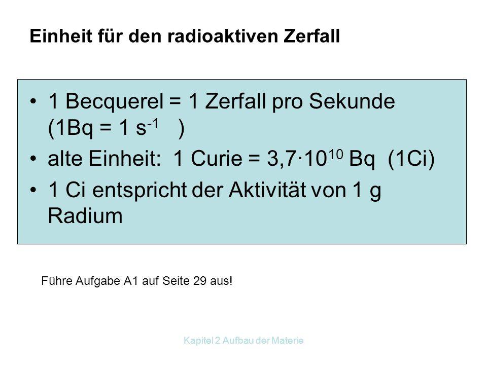 Einheit für den radioaktiven Zerfall
