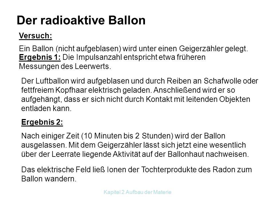 Der radioaktive Ballon