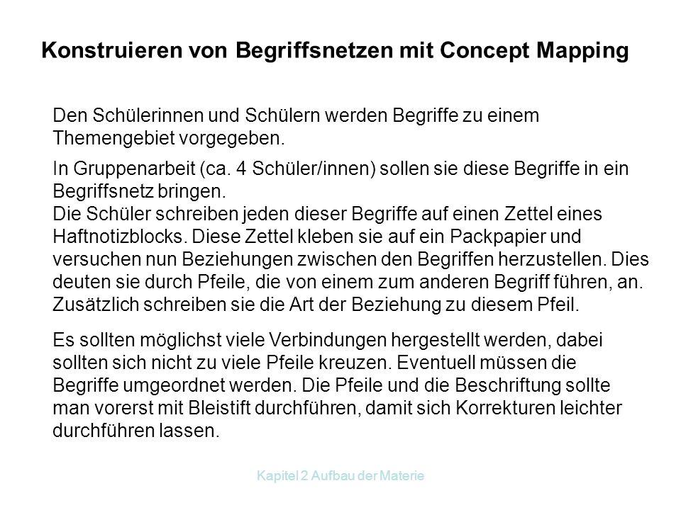 Konstruieren von Begriffsnetzen mit Concept Mapping