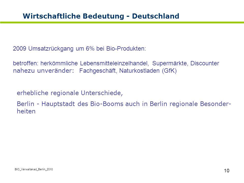Wirtschaftliche Bedeutung - Deutschland