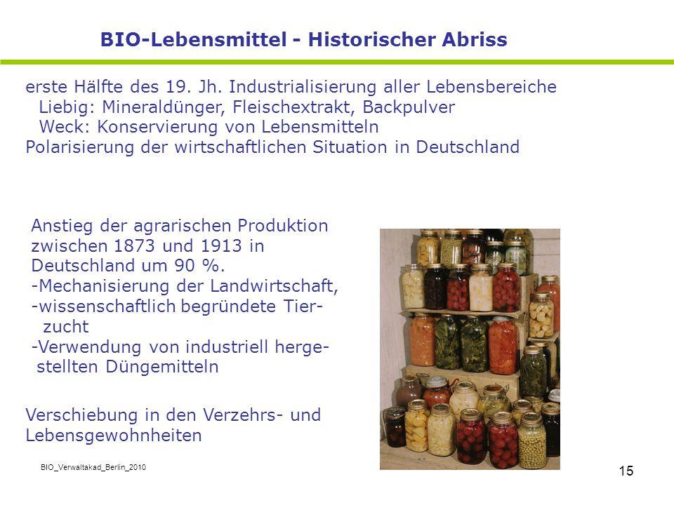 BIO-Lebensmittel - Historischer Abriss