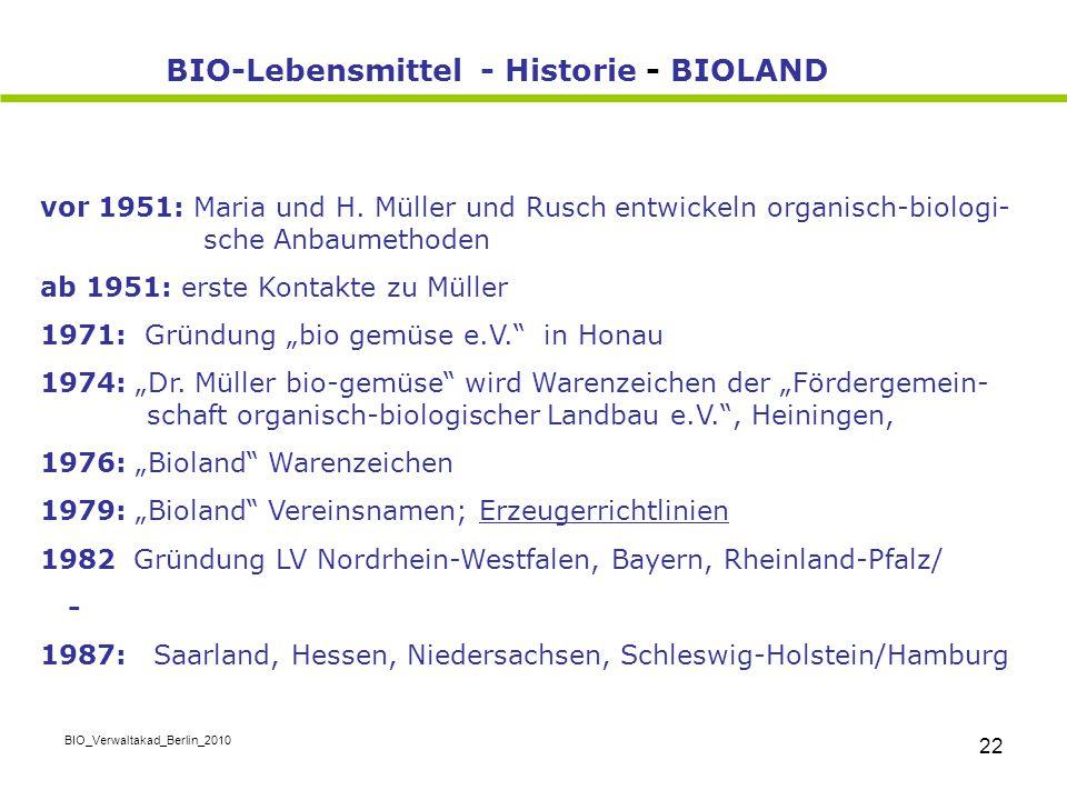 BIO-Lebensmittel - Historie - BIOLAND