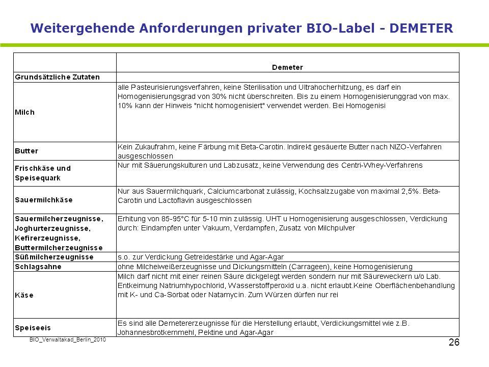 Weitergehende Anforderungen privater BIO-Label - DEMETER