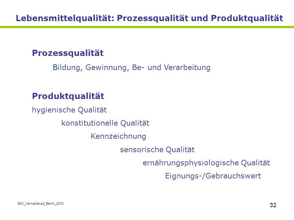 Lebensmittelqualität: Prozessqualität und Produktqualität
