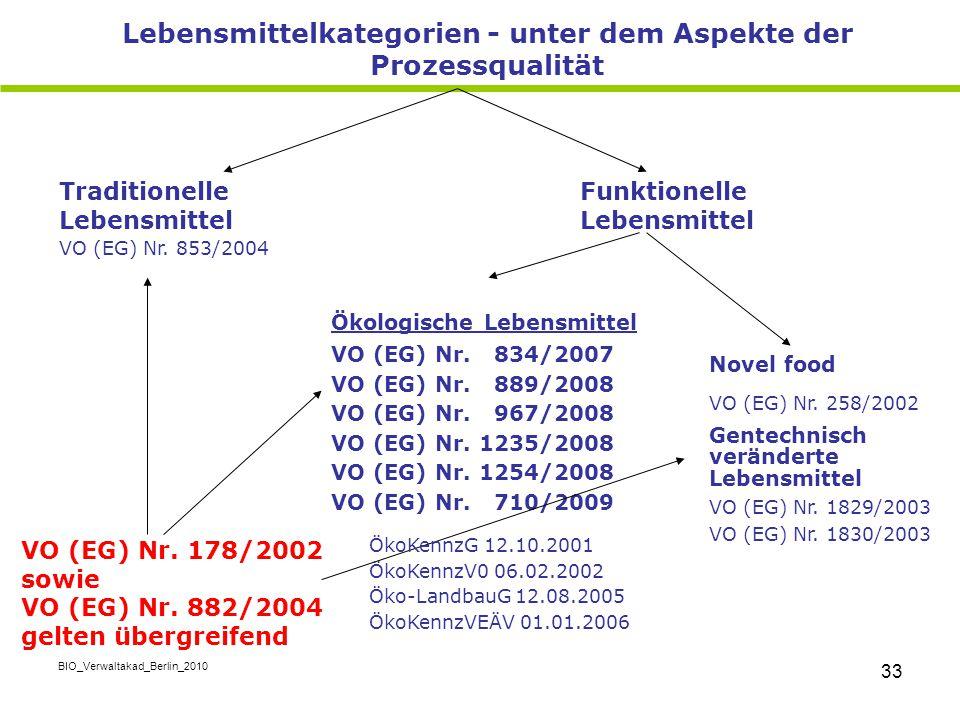 Lebensmittelkategorien - unter dem Aspekte der Prozessqualität