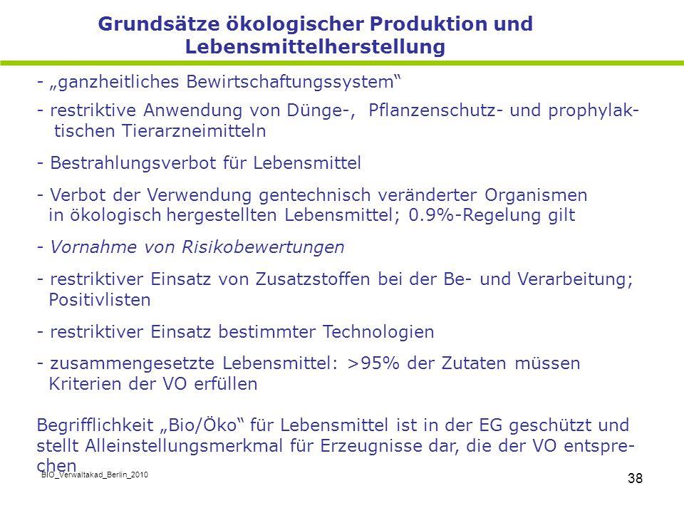Grundsätze ökologischer Produktion und Lebensmittelherstellung