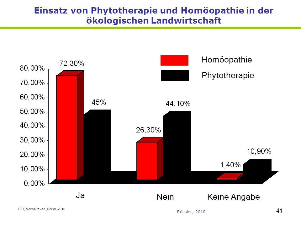 Einsatz von Phytotherapie und Homöopathie in der ökologischen Landwirtschaft