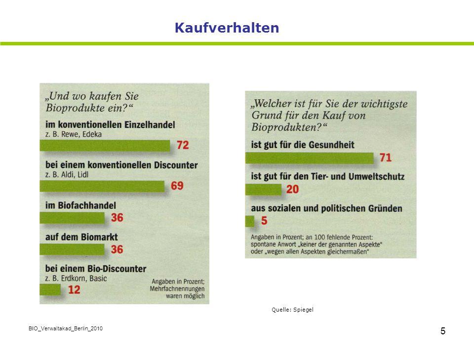 Kaufverhalten Quelle: Spiegel BIO_Verwaltakad_Berlin_2010