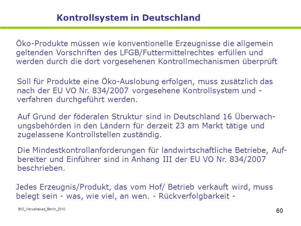Kontrollsystem in Deutschland