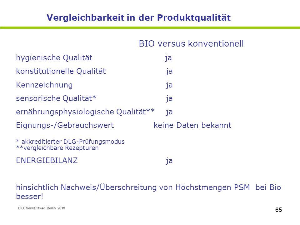 Vergleichbarkeit in der Produktqualität