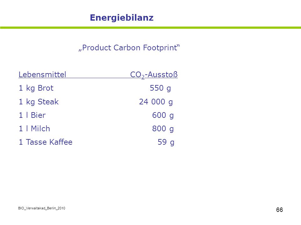 "Energiebilanz ""Product Carbon Footprint Lebensmittel CO2-Ausstoß"