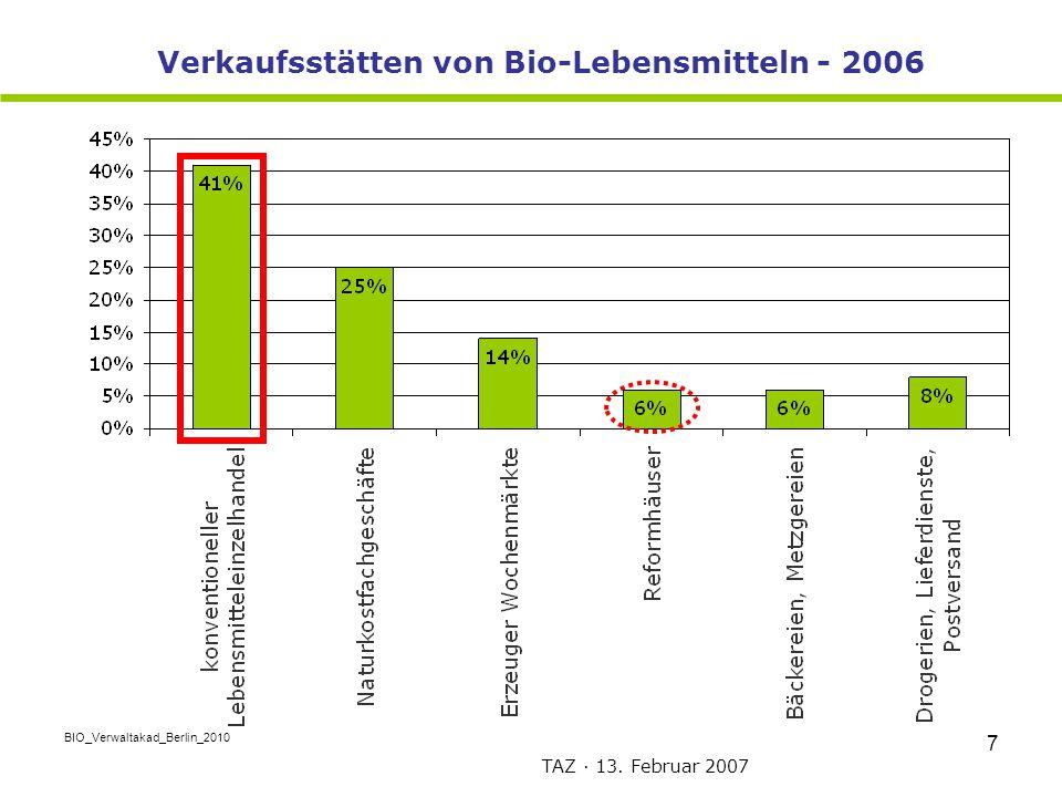 Verkaufsstätten von Bio-Lebensmitteln - 2006