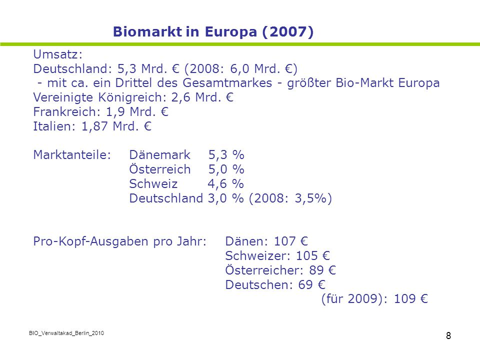 Biomarkt in Europa (2007) Umsatz: