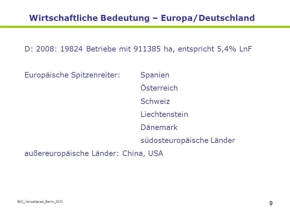 Wirtschaftliche Bedeutung – Europa/Deutschland