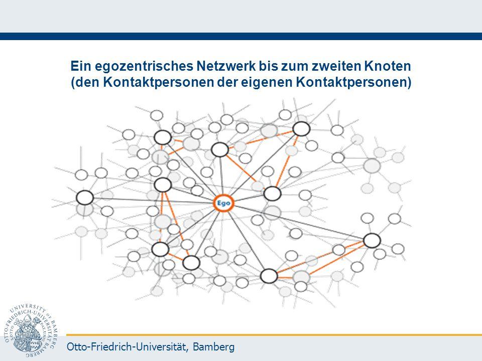 Ein egozentrisches Netzwerk bis zum zweiten Knoten (den Kontaktpersonen der eigenen Kontaktpersonen)