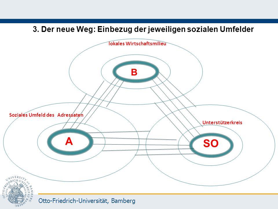 3. Der neue Weg: Einbezug der jeweiligen sozialen Umfelder