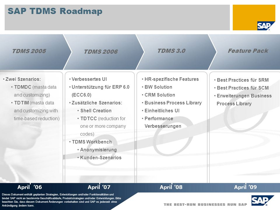 SAP TDMS Roadmap TDMS 2005 TDMS 2006 TDMS 3.0 Feature Pack April '06