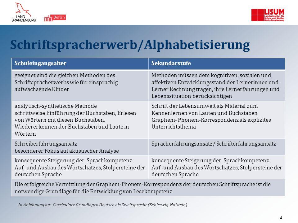 Schriftspracherwerb/Alphabetisierung