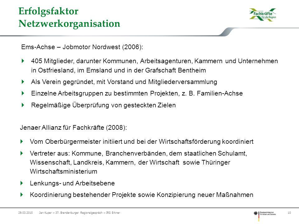 Erfolgsfaktor Netzwerkorganisation