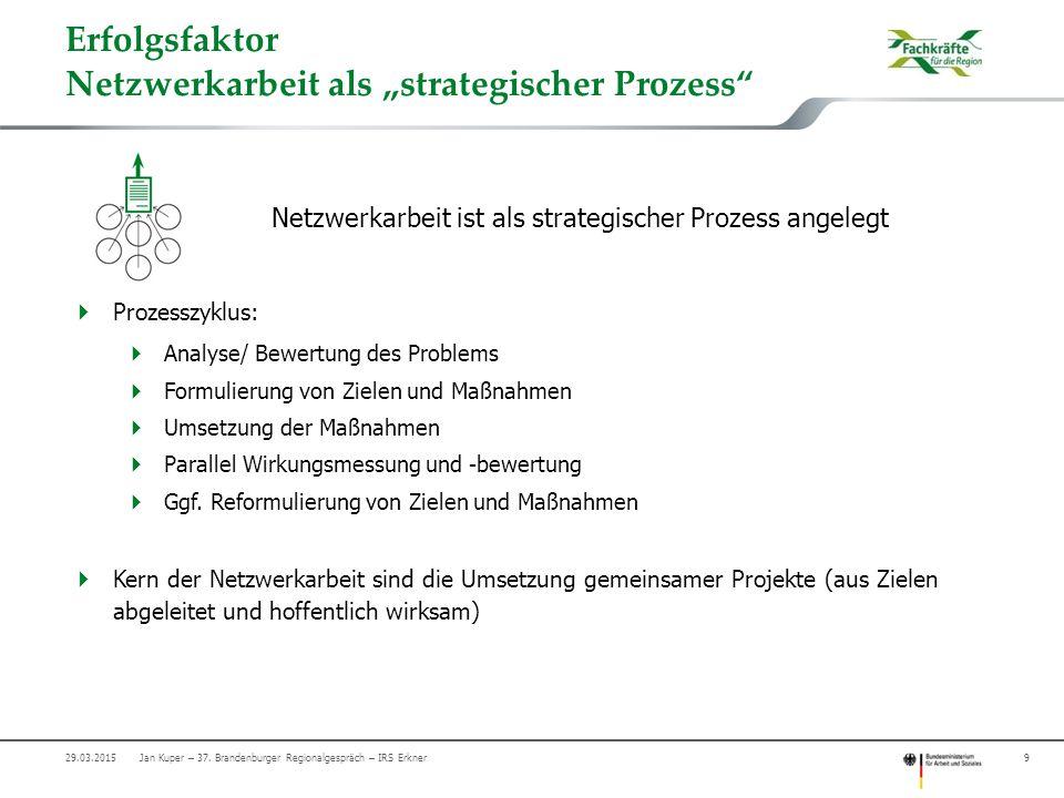 """Erfolgsfaktor Netzwerkarbeit als """"strategischer Prozess"""