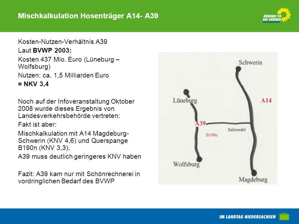 Mischkalkulation Hosenträger A14- A39