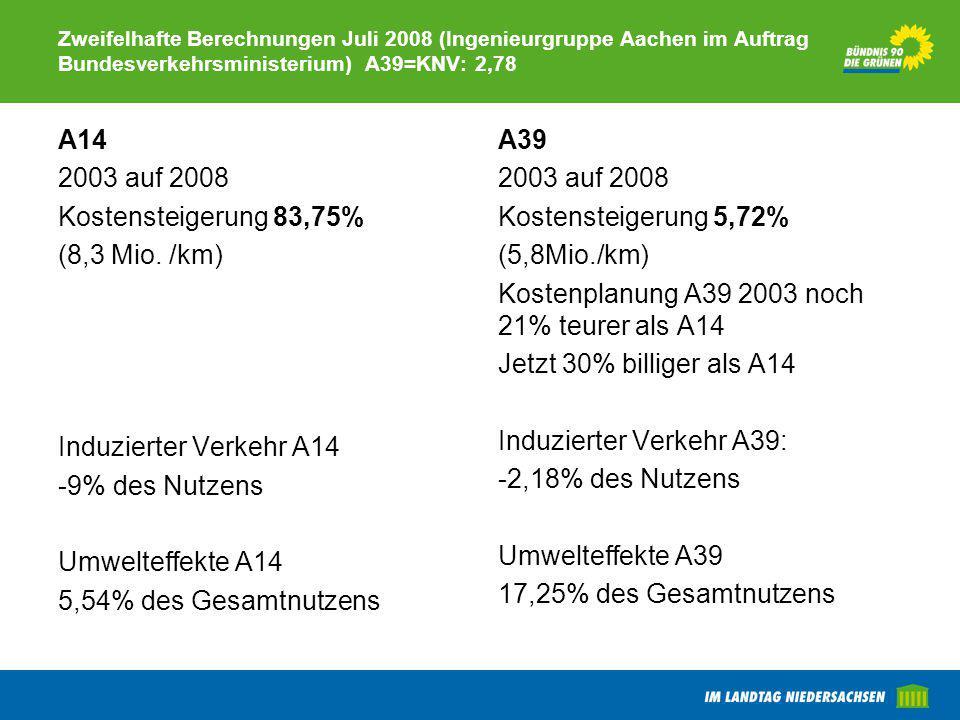 Kostenplanung A39 2003 noch 21% teurer als A14