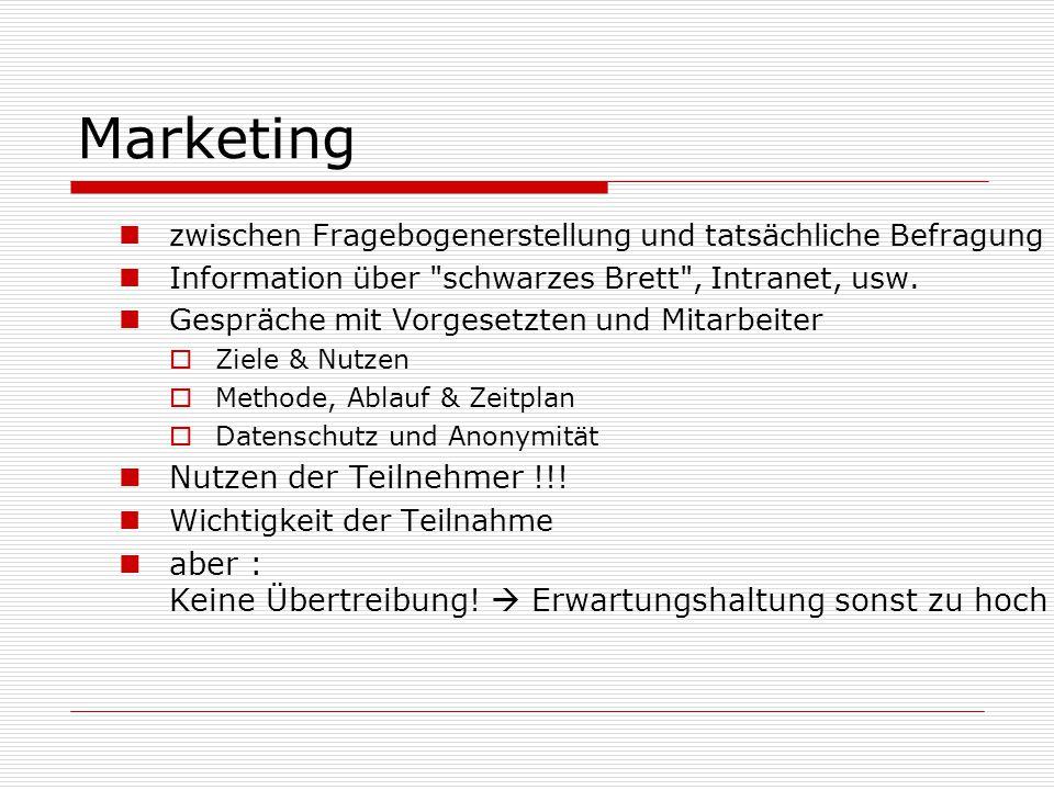 Marketing Nutzen der Teilnehmer !!!