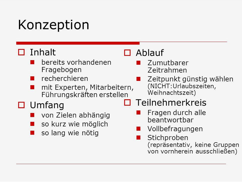 Konzeption Inhalt Ablauf Teilnehmerkreis Umfang
