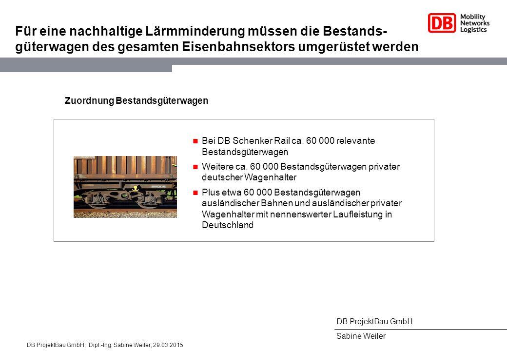 Zuordnung Bestandsgüterwagen