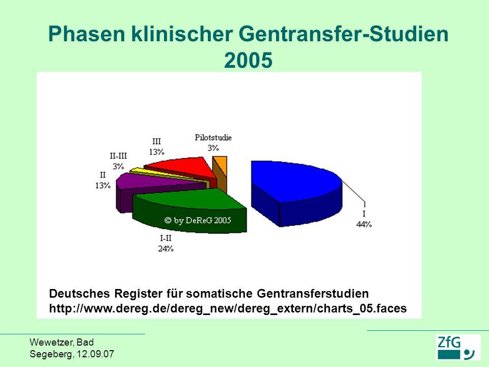 Phasen klinischer Gentransfer-Studien 2005