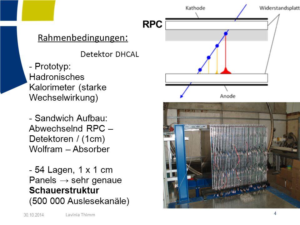 RPC Rahmenbedingungen: Detektor DHCAL - Prototyp: