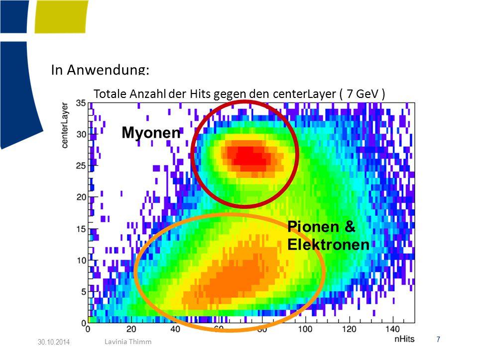 In Anwendung: Myonen Pionen & Elektronen