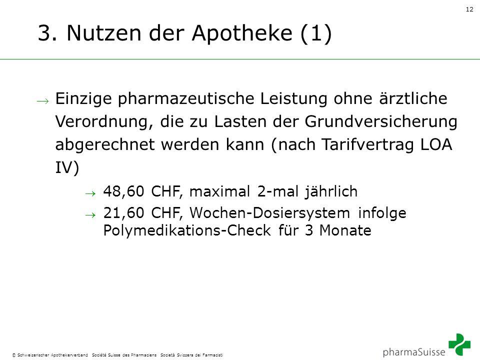 3. Nutzen der Apotheke (1)