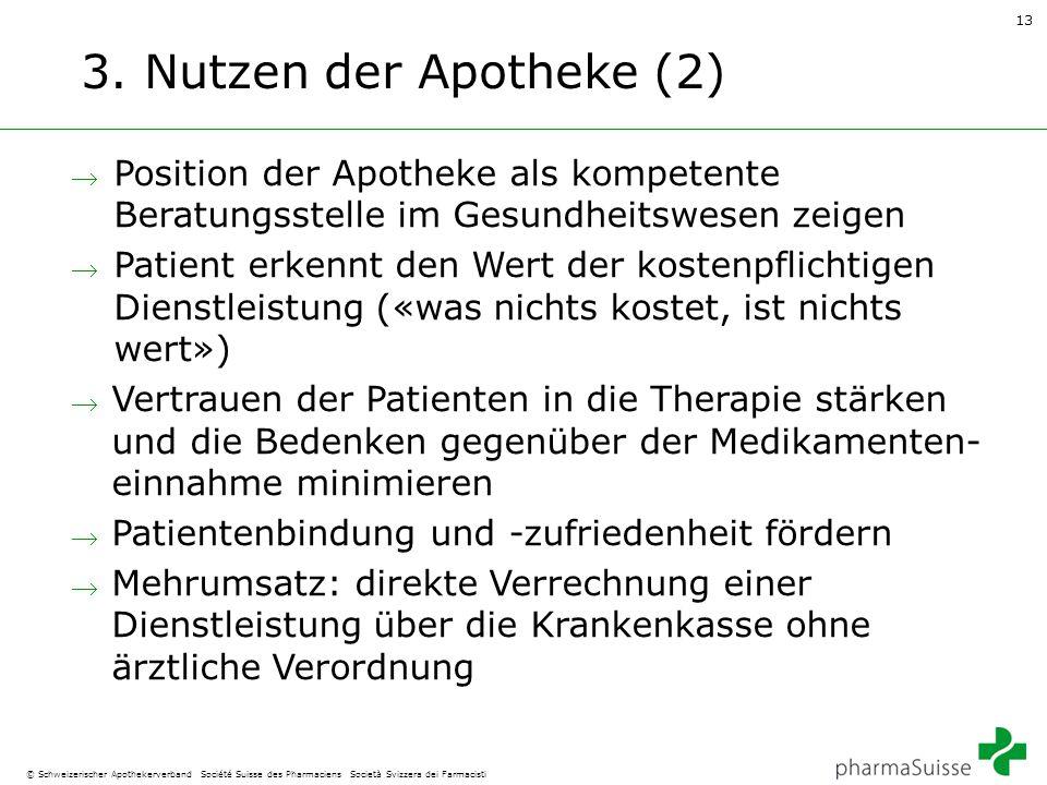 3. Nutzen der Apotheke (2) Position der Apotheke als kompetente Beratungsstelle im Gesundheitswesen zeigen.