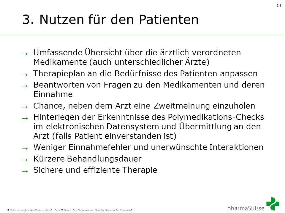 3. Nutzen für den Patienten