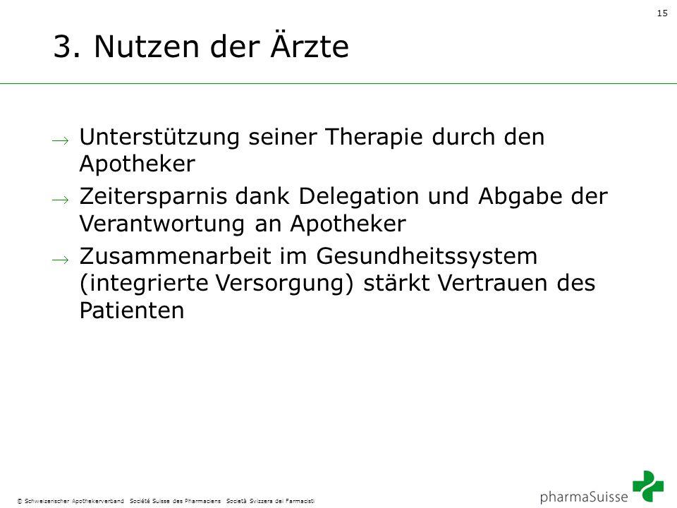 3. Nutzen der Ärzte Unterstützung seiner Therapie durch den Apotheker