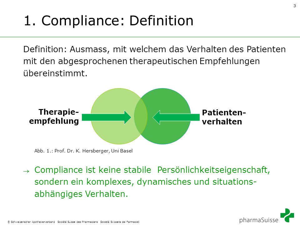 1. Compliance: Definition