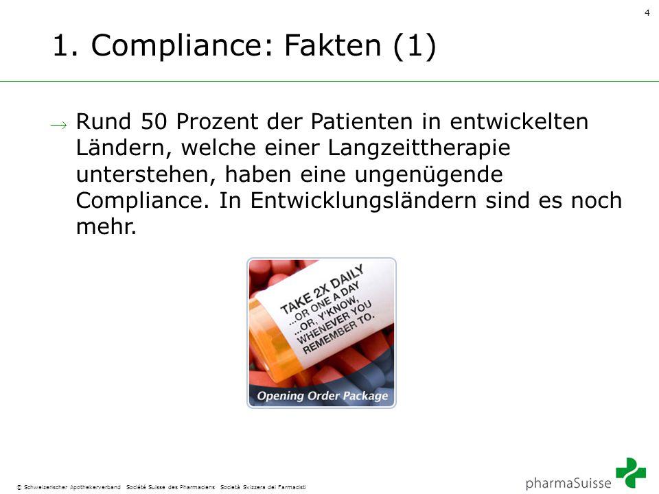 1. Compliance: Fakten (1)