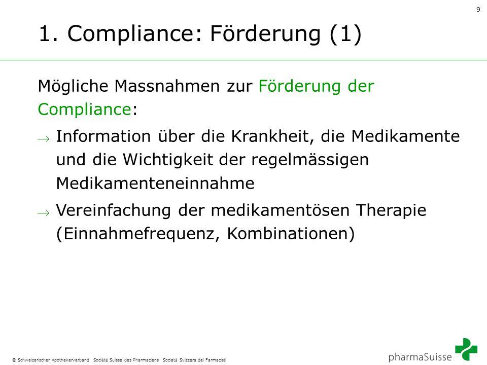 1. Compliance: Förderung (1)