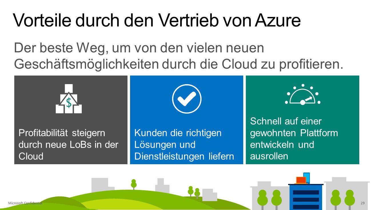 Vorteile durch den Vertrieb von Azure
