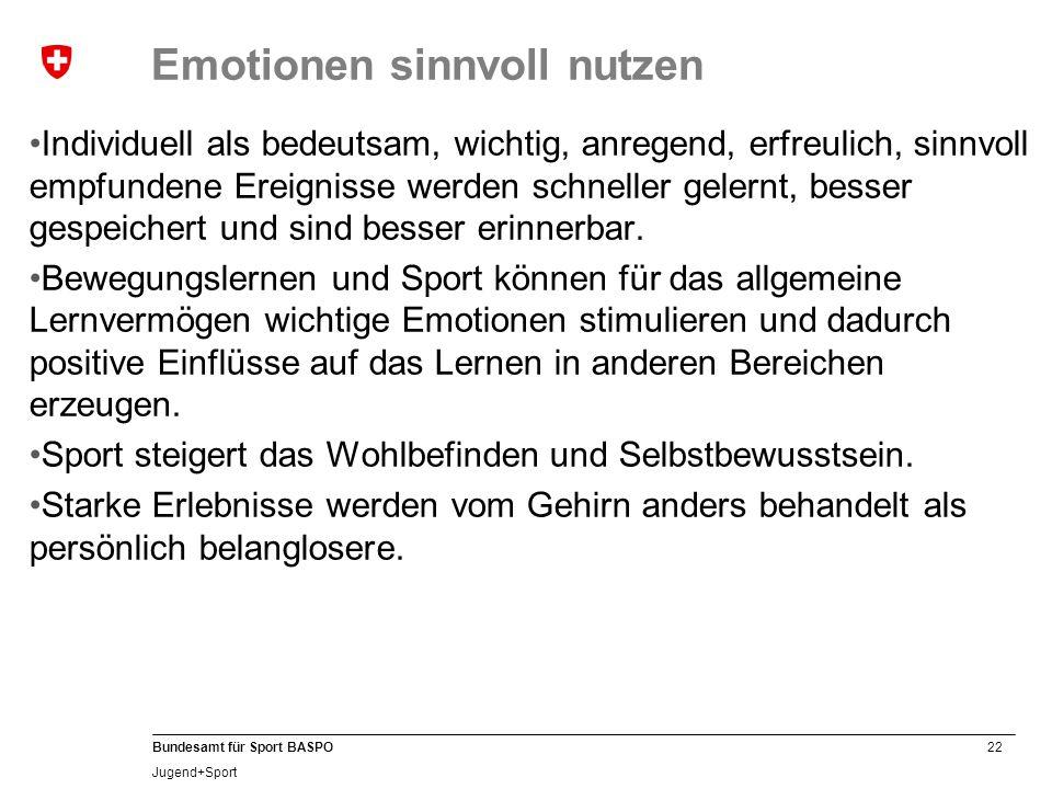 Emotionen sinnvoll nutzen