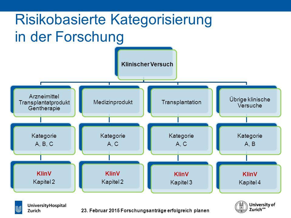 Risikobasierte Kategorisierung in der Forschung