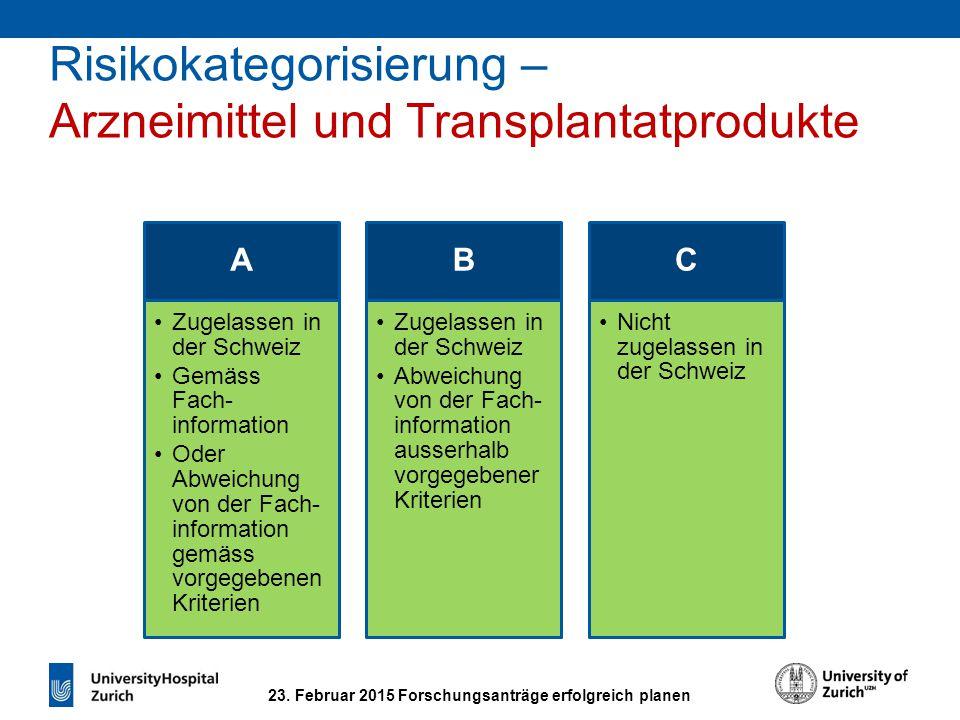 Regulatorische Konsequenzen – Arzneimittel und Transplantatprodukte