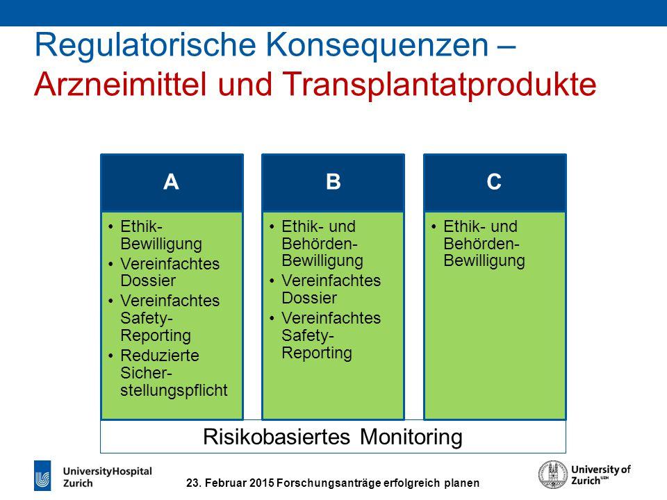 Dokumentation: unerwünschte Ereignisse bei klinischen Versuchen mit Arzneimitteln KlinV Art. 39