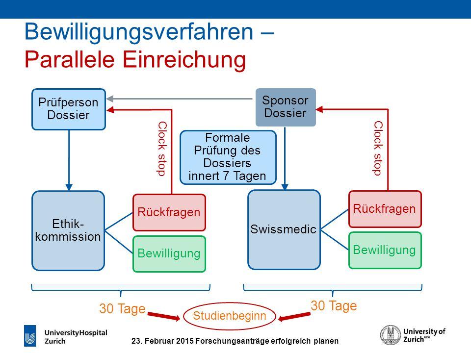 Aufgabenverteilung Swissmedic / EK – Arzneimittel und Transplantatprodukte
