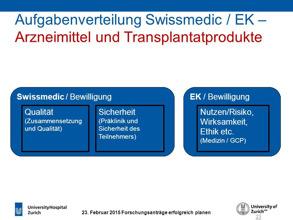 Aufgabenverteilung Swissmedic / EK – Medizinprodukte