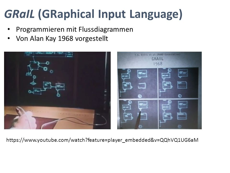 GRaIL (GRaphical Input Language)